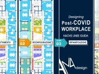 Designing Post-COVID Workplace