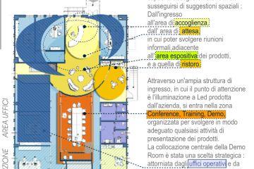 Architettura Industriale_